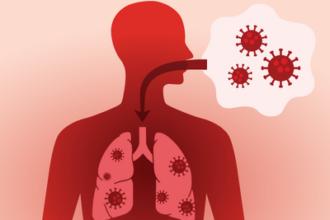 Сильная слабость – предвестник нового коронавируса?