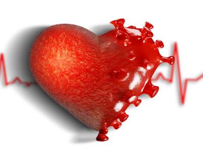 учащенное сердцебиение при covid-19