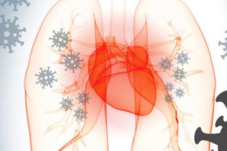 Бывает ли учащенное сердцебиение при ковид-19?