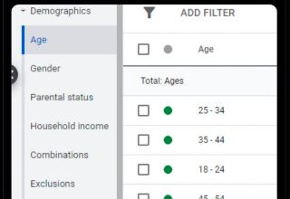 Google Ads начинает вводить оптимизированный таргетинг